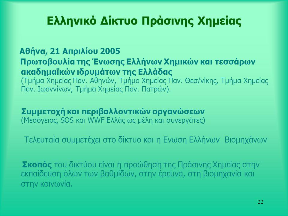 22 Ελληνικό Δίκτυο Πράσινης Χημείας Αθήνα, 21 Απριλίου 2005 Πρωτοβουλία της Ένωσης Ελλήνων Χημικών και τεσσάρων ακαδημαϊκών ιδρυμάτων της Ελλάδας (Τμήμα Χημείας Παν.