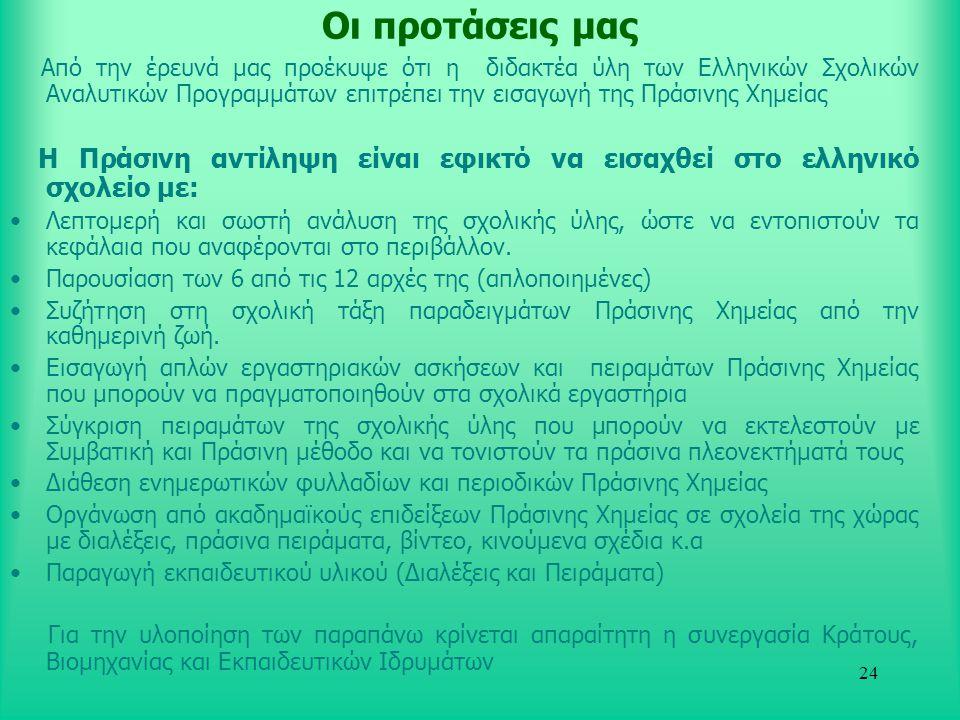 24 Οι προτάσεις μας Από την έρευνά μας προέκυψε ότι η διδακτέα ύλη των Ελληνικών Σχολικών Αναλυτικών Προγραμμάτων επιτρέπει την εισαγωγή της Πράσινης Χημείας Η Πράσινη αντίληψη είναι εφικτό να εισαχθεί στο ελληνικό σχολείο με: •Λεπτομερή και σωστή ανάλυση της σχολικής ύλης, ώστε να εντοπιστούν τα κεφάλαια που αναφέρονται στο περιβάλλον.