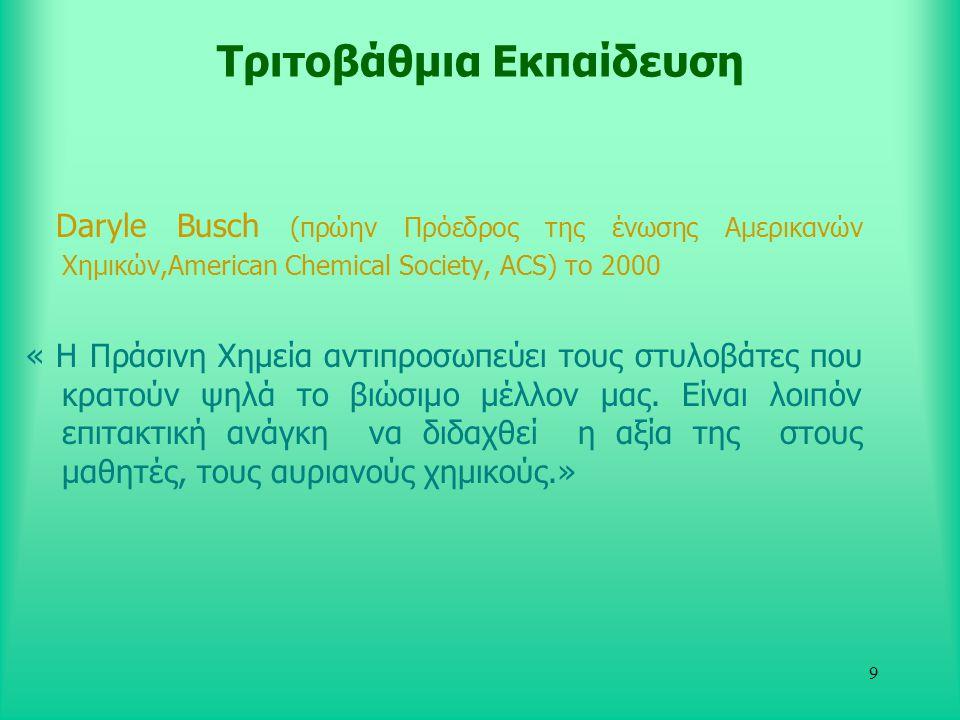20 Η Πράσινη Χημεία στο Ελληνικό Πανεπιστήμιο Μεταπτυχιακό Πρόγραμμα της Διδακτικής της Χημείας και των Νέων Τεχνολογιών του τμήματος Χημείας του Α.Π.Θ (ΔιΧηΝΕΤ) α) Δημοσιεύτηκαν πολλές εργασίες Πράσινης Χημείας σε συνέδρια εξωτερικού και εσωτερικού β) Σχεδιάστηκαν, εκτελέστηκαν και παρουσιάστηκαν πρωτότυπα πράσινα πειράματα υπό μορφήν εκπαιδευτικού υλικού (Δραστηριότητες Πράσινης Χημείας), πολλές εργασίες.