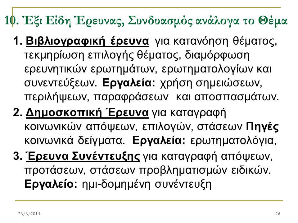 10. Έξι Είδη Έρευνας, Συνδυασμός ανάλογα το Θέμα 1. Βιβλιογραφική έρευνα για κατανόηση θέματος, τεκμηρίωση επιλογής θέματος, διαμόρφωση ερευνητικών ερ
