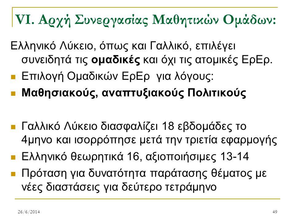 VΙ. Αρχή Συνεργασίας Μαθητικών Ομάδων: Ελληνικό Λύκειο, όπως και Γαλλικό, επιλέγει συνειδητά τις ομαδικές και όχι τις ατομικές ΕρΕρ.  Επιλογή Ομαδικώ