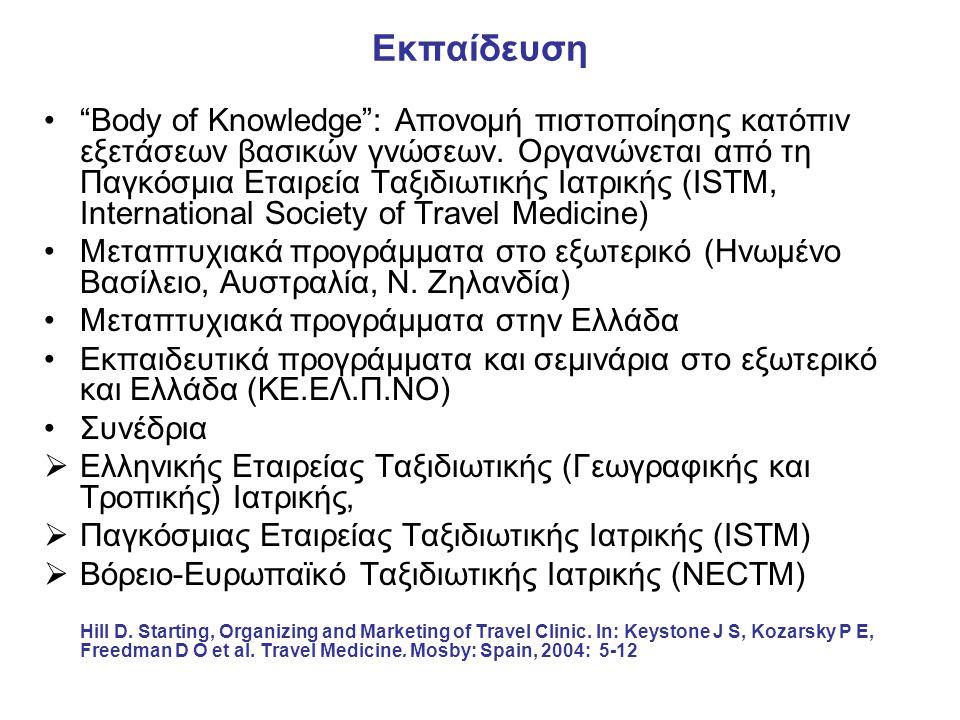 Εκπαίδευση • Body of Knowledge : Απονομή πιστοποίησης κατόπιν εξετάσεων βασικών γνώσεων.