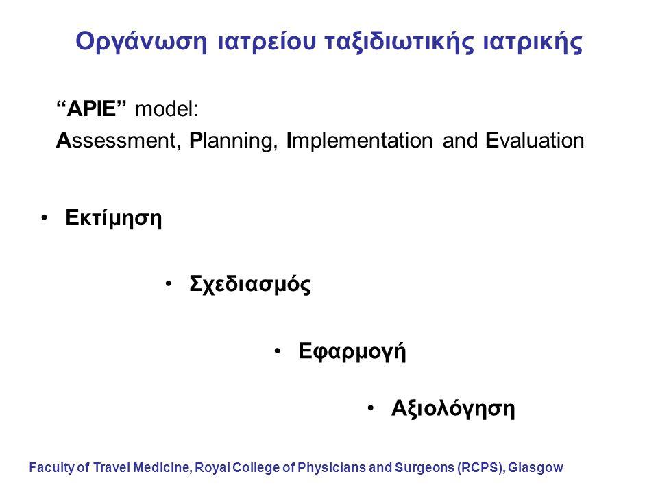 Οργάνωση ιατρείου ταξιδιωτικής ιατρικής •Εκτίμηση •Σχεδιασμός •Εφαρμογή •Αξιολόγηση APIE model: Assessment, Planning, Implementation and Evaluation Faculty of Travel Medicine, Royal College of Physicians and Surgeons (RCPS), Glasgow