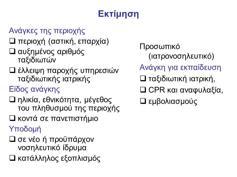 Εκτίμηση Ανάγκες της περιοχής  περιοχή (αστική, επαρχία)  αυξημένος αριθμός ταξιδιωτών  έλλειψη παροχής υπηρεσιών ταξιδιωτικής ιατρικής Είδος ανάγκης  ηλικία, εθνικότητα, μέγεθος του πληθυσμού της περιοχής  κοντά σε πανεπιστήμιο Υποδομή  σε νέο ή προϋπάρχον νοσηλευτικό ίδρυμα  κατάλληλος εξοπλισμός Προσωπικό (ιατρονοσηλευτικό) Ανάγκη για εκπαίδευση  ταξιδιωτική ιατρική,  CPR και αναφυλαξία,  εμβολιασμούς