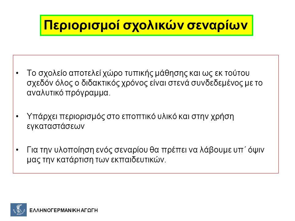 ΕΛΛΗΝΟΓΕΡΜΑΝΙΚΗ ΑΓΩΓΗ Σενάριο Διατήρησης της Ορμής Εφαρμογή της Αρχής Διατήρησης της Ορμής (Α.Δ.Ο) σε στοιχειώδη σωμάτια με χρήση του εργαλείου HYPATIA