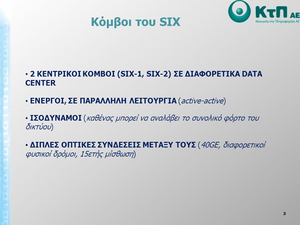 Εξοπλισμός του SIX 44444 • 2 ΔΡΟΜΟΛΟΓΗΤΕΣ ΚΟΡΜΟΥ (1 terabit router σε κάθε κόμβο) - 4 x 40GE - 25 x 10GE - 8 x GE • 2 SWITCHES (1 σε κάθε κόμβο, για τις ανάγκες διασύνδεσης λοιπού εξοπλισμού) • ΥΠΟΔΟΜΗ ΟΛΟΚΛΗΡΩΣΗΣ MULTIMEDIA ΥΠΗΡΕΣΙΩΝ (Υποσύστημα IMS)