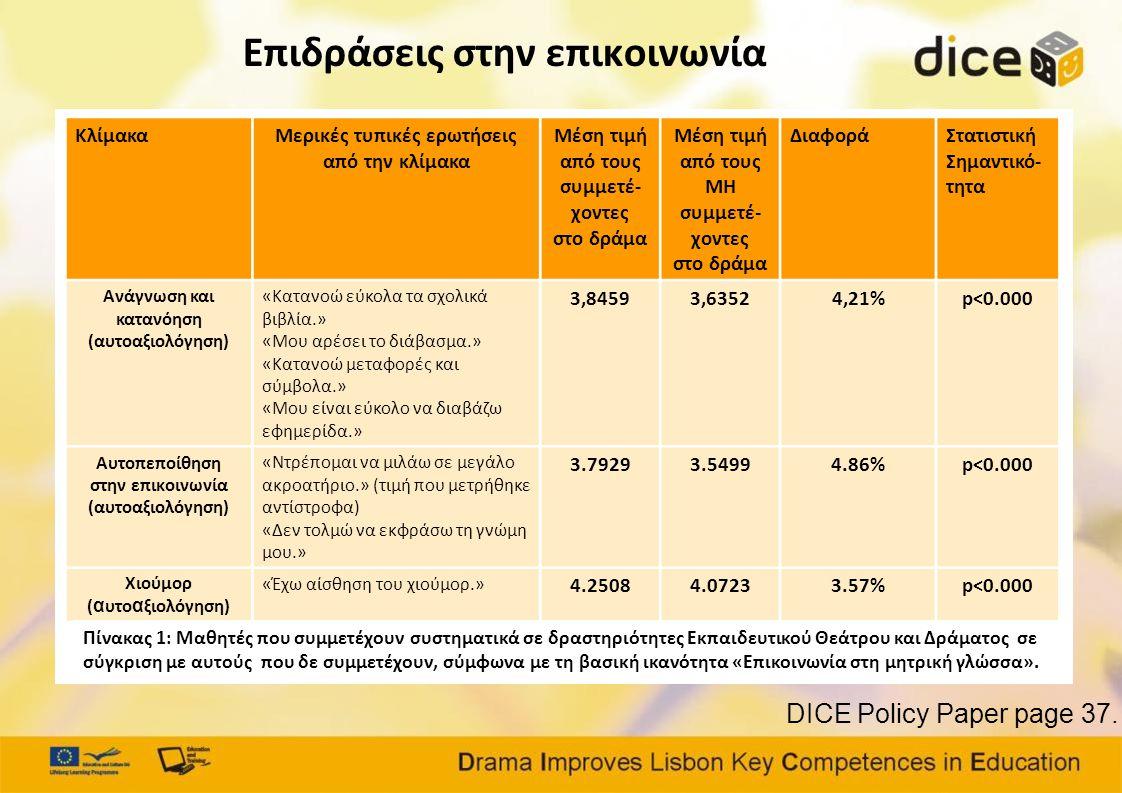 Επιδράσεις στην επικοινωνία DICE Policy Paper page 37.
