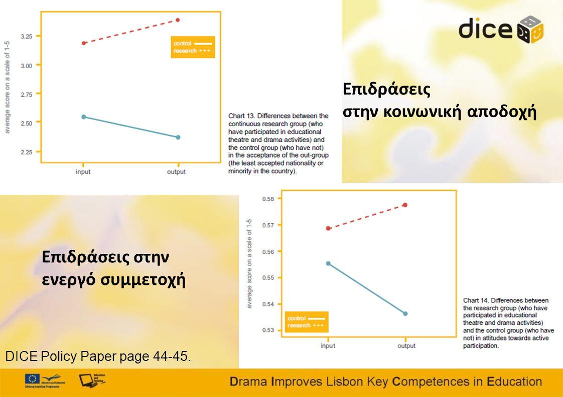 DICE Policy Paper page 44-45. Επιδράσεις στην κοινωνική αποδοχή Επιδράσεις στην ενεργό συμμετοχή