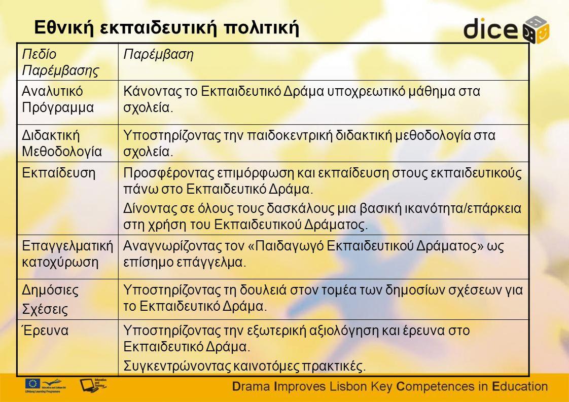 Εθνική εκπαιδευτική πολιτική Πεδίο Παρέμβασης Παρέμβαση Αναλυτικό Πρόγραμμα Κάνοντας το Εκπαιδευτικό Δράμα υποχρεωτικό μάθημα στα σχολεία.