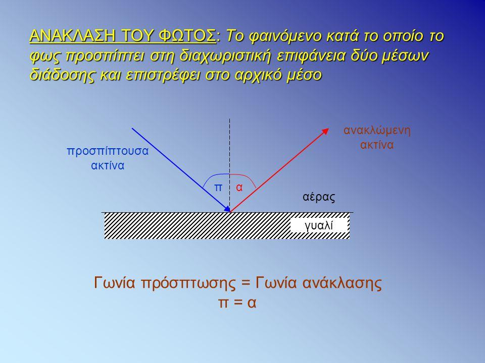 ΑΝΑΚΛΑΣΗ ΤΟΥ ΦΩΤΟΣ: Το φαινόμενο κατά το οποίο το φως προσπίπτει στη διαχωριστική επιφάνεια δύο μέσων διάδοσης και επιστρέφει στο αρχικό μέσο γυαλί αέ