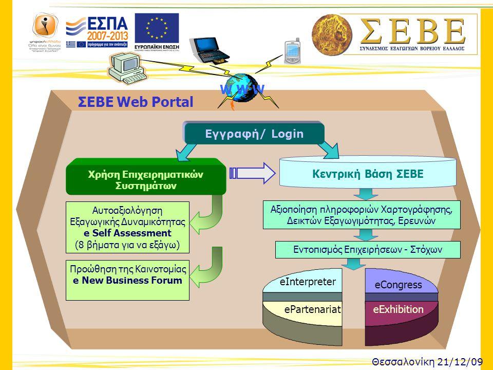 ΣΕΒΕ Web Portal Θεσσαλονίκη 21/12/09 W W W Αυτοαξιολόγηση Εξαγωγικής Δυναμικότητας e Self Assessment (8 βήματα για να εξάγω) Προώθηση της Καινοτομίας e New Business Forum eInterpreter ePartenariat eCongress eExhibition Εντοπισμός Επιχειρήσεων - Στόχων Αξιοποίηση πληροφοριών Χαρτογράφησης, Δεικτών Εξαγωγιμότητας, Ερευνών Χρήση Επιχειρηματικών Συστημάτων Κεντρική Βάση ΣΕΒΕ Εγγραφή/ Login