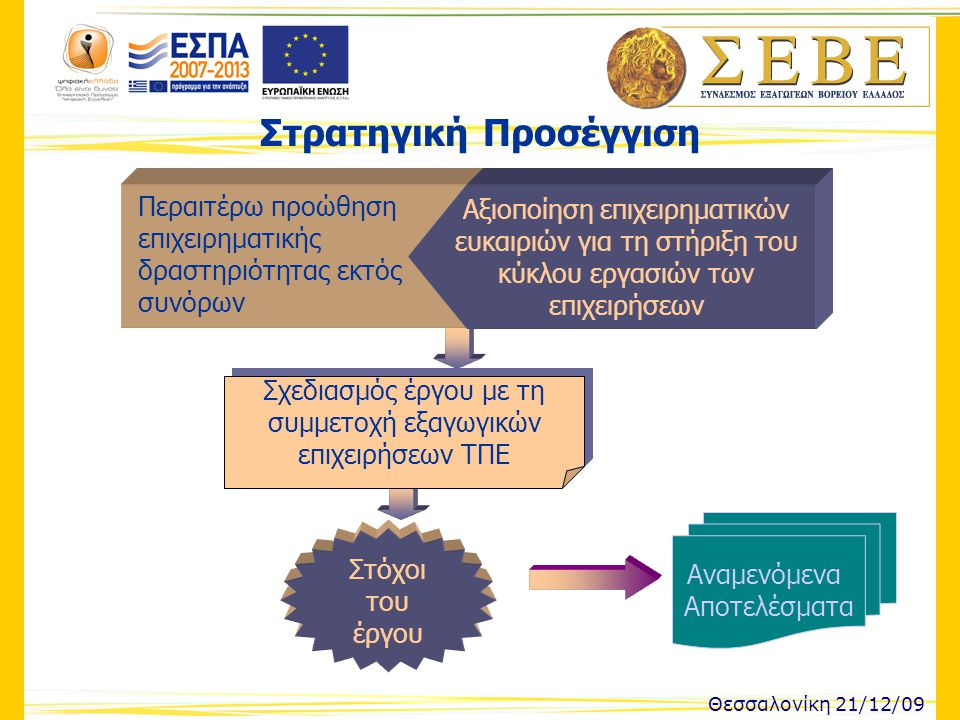 Στόχοι του έργου Σχεδιασμός έργου με τη συμμετοχή εξαγωγικών επιχειρήσεων ΤΠΕ Στρατηγική Προσέγγιση Θεσσαλονίκη 21/12/09 Περαιτέρω προώθηση επιχειρηματικής δραστηριότητας εκτός συνόρων Αξιοποίηση επιχειρηματικών ευκαιριών για τη στήριξη του κύκλου εργασιών των επιχειρήσεων Αναμενόμενα Αποτελέσματα