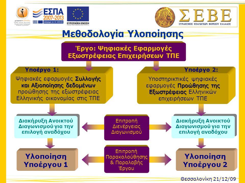 •Διάγνωση βαθμού ωριμότητας για ανάπτυξη εξαγωγικής δραστηριότηταςΔιάγνωση βαθμού ωριμότητας για ανάπτυξη εξαγωγικής δραστηριότητας •Δυνατότητα μεταφοράς τεχνογνωσίας από τον ΣΕΒΕ σε θέματα παρουσίας στο εξωτερικόΔυνατότητα μεταφοράς τεχνογνωσίας από τον ΣΕΒΕ σε θέματα παρουσίας στο εξωτερικό •Κατασκευή προτύπουΚατασκευή προτύπου •Διάγνωση βαθμού ωριμότητας για ανάπτυξη εξαγωγικής δραστηριότηταςΔιάγνωση βαθμού ωριμότητας για ανάπτυξη εξαγωγικής δραστηριότητας •Δυνατότητα μεταφοράς τεχνογνωσίας από τον ΣΕΒΕ σε θέματα παρουσίας στο εξωτερικόΔυνατότητα μεταφοράς τεχνογνωσίας από τον ΣΕΒΕ σε θέματα παρουσίας στο εξωτερικό •Κατασκευή προτύπουΚατασκευή προτύπουΠλεονεκτήματα:  Συμβολή στην επίτευξη Αποτελεσματικότητας και Αποδοτικότητας εξαγωγικών διαδικασιών  Βέλτιστη προετοιμασία και σχεδιασμός εξαγωγικής δραστηριότητας  Βελτίωση οργάνωσης εξαγωγών e Self Assessment – Σύστημα Aξιολόγησης Εξαγωγικής Δυναμικότητας Επιχειρήσεων