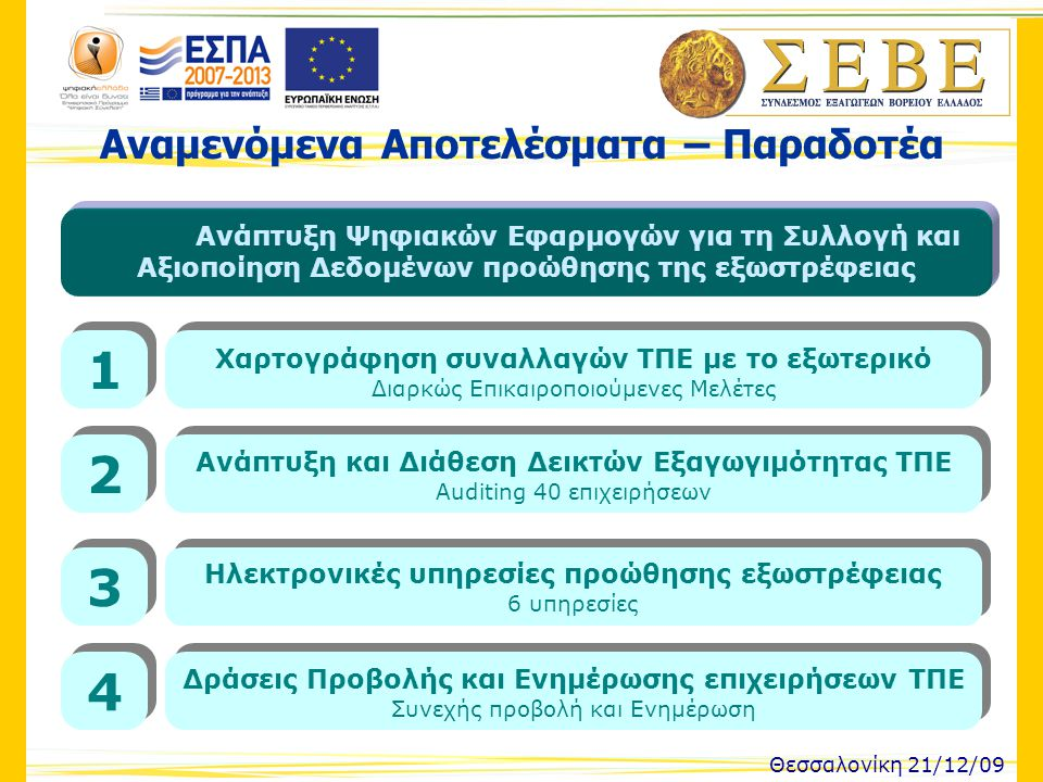 Αναμενόμενα Αποτελέσματα – Παραδοτέα Θεσσαλονίκη 21/12/09 Ανάπτυξη Ψηφιακών Εφαρμογών για τη Συλλογή και Αξιοποίηση Δεδομένων προώθησης της εξωστρέφειας Χαρτογράφηση συναλλαγών ΤΠΕ με το εξωτερικό Διαρκώς Επικαιροποιούμενες Μελέτες Χαρτογράφηση συναλλαγών ΤΠΕ με το εξωτερικό Διαρκώς Επικαιροποιούμενες Μελέτες 1 1 Ανάπτυξη και Διάθεση Δεικτών Εξαγωγιμότητας ΤΠΕ Auditing 40 επιχειρήσεων Ανάπτυξη και Διάθεση Δεικτών Εξαγωγιμότητας ΤΠΕ Auditing 40 επιχειρήσεων 2 2 Ηλεκτρονικές υπηρεσίες προώθησης εξωστρέφειας 6 υπηρεσίες Ηλεκτρονικές υπηρεσίες προώθησης εξωστρέφειας 6 υπηρεσίες 3 3 Δράσεις Προβολής και Ενημέρωσης επιχειρήσεων ΤΠΕ Συνεχής προβολή και Ενημέρωση Δράσεις Προβολής και Ενημέρωσης επιχειρήσεων ΤΠΕ Συνεχής προβολή και Ενημέρωση 4 4