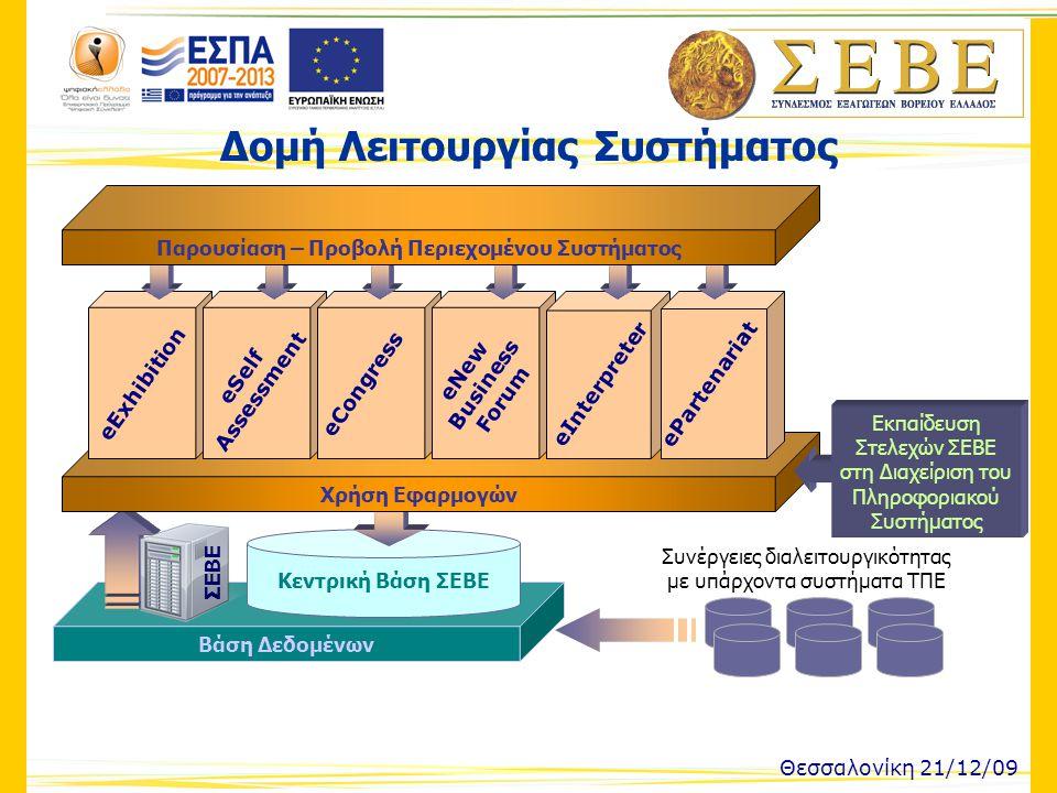 Πληροφοριακό Σύστημα – Βασικές Λειτουργίες Χάρτα Συναλλαγών Δείκτες Εξαγωγιμότητας Έρευνες Θεσσαλονίκη 21/12/09 Συνέργειες διαλειτουργικότητας με υπάρχοντα συστήματα ΤΠΕ Συλλογή Εκπαίδευση Στελεχών ΣΕΒΕ στο Πληροφοριακό Σύστημα Κεντρική Βάση ΣΕΒΕ W W W Στοιχείων eExhibition eSelf Assessment eCongress eNew Business Forum eInterpreter ePartenariat Web Portal