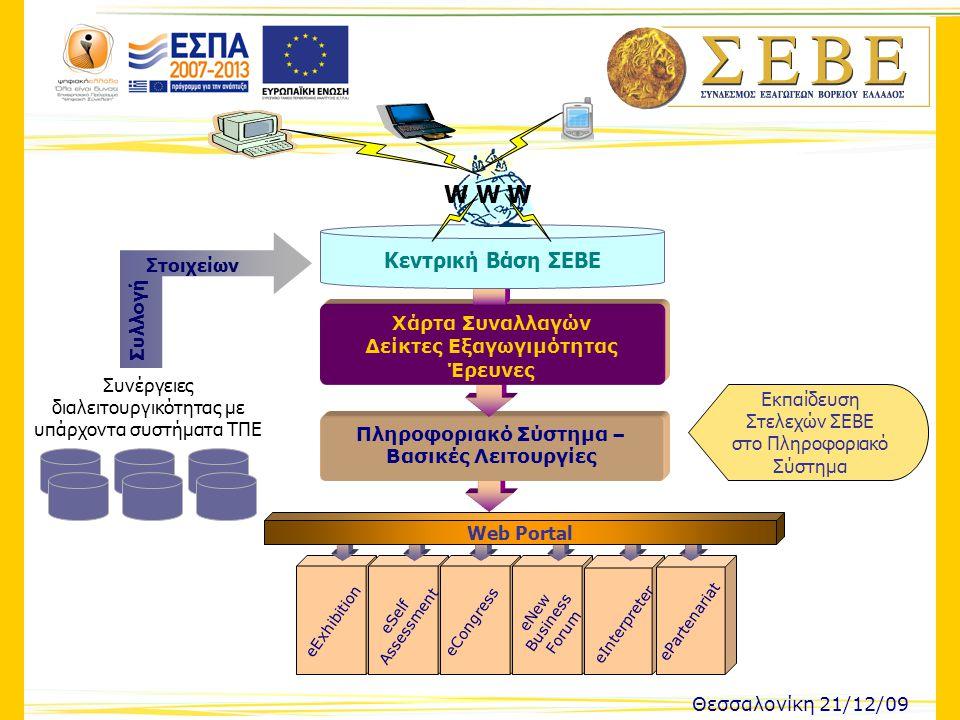 Πληροφοριακό Σύστημα – Βασικές Λειτουργίες Χάρτα Συναλλαγών Δείκτες Εξαγωγιμότητας Έρευνες Θεσσαλονίκη 21/12/09 Συνέργειες διαλειτουργικότητας με υπάρ