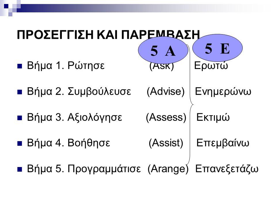 ΠΡΟΣΕΓΓΙΣΗ ΚΑΙ ΠΑΡΕΜΒΑΣΗ  Βήμα 1. Ρώτησε (Ask) Ερωτώ  Βήμα 2. Συμβούλευσε (Advise) Ενημερώνω  Βήμα 3. Αξιολόγησε (Assess) Εκτιμώ  Βήμα 4. Βοήθησε