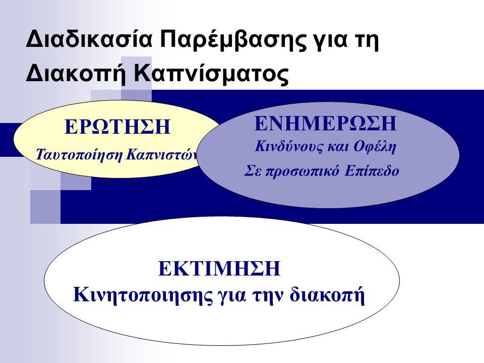 Διαδικασία Παρέμβασης για τη Διακοπή Καπνίσματος ΕΡΩΤΗΣΗ Ταυτοποίηση Καπνιστών ΕΝΗΜΕΡΩΣΗ Κινδύνους και Οφέλη Σε προσωπικό Επίπεδο ΕΚΤΙΜΗΣΗ Κινητοποιησ