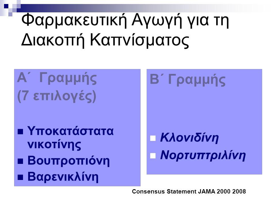 Φαρμακευτική Αγωγή για τη Διακοπή Καπνίσματος Α΄ Γραμμής (7 επιλογές)  Υποκατάστατα νικοτίνης  Βουπροπιόνη  Βαρενικλίνη Β΄ Γραμμής  Κλονιδίνη  Νο