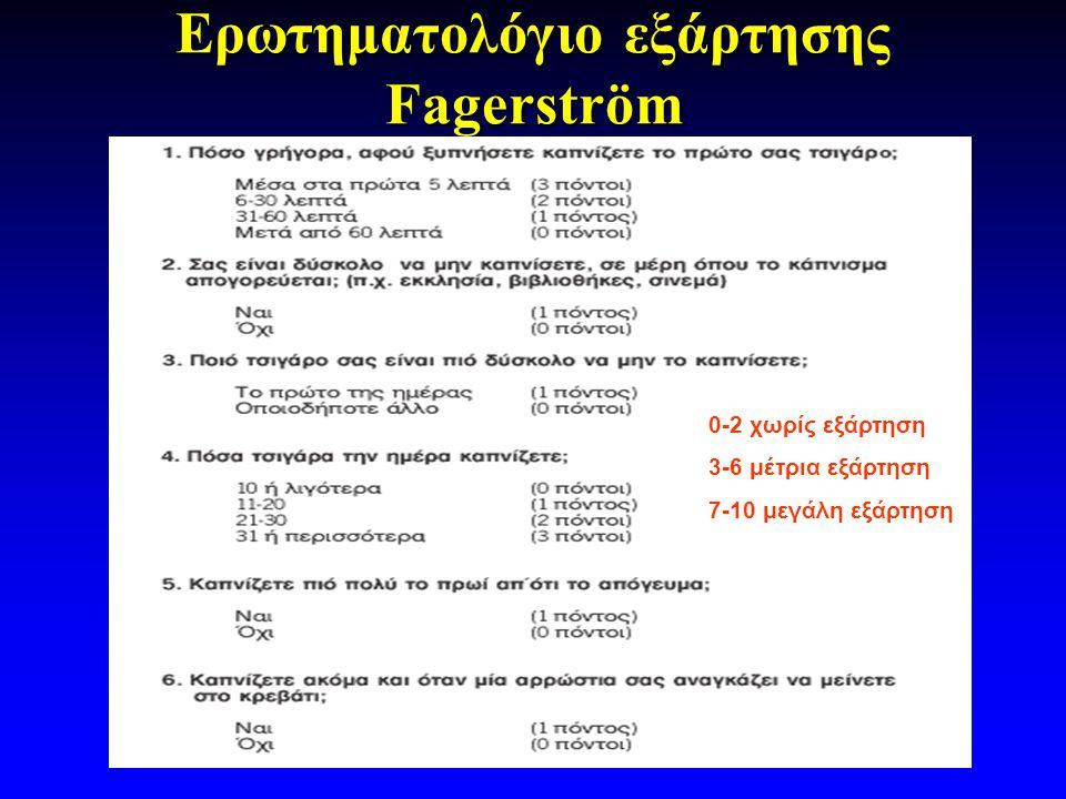26/6/2014 49 Ιατρικός φάκελλος Παρακλινικός έλεγχος  ΗΚΓ –Θεωρείται οτι πρέπει να υπάρχει σε ομάδα υψηλού κινδύνου  Α/α θώρακος –Μόνο σε περιπτώσεις επιβεβαρυμένου ιστορικού –Δεν είναι cost effective  Εργαστηριακός έλεγχος –Ιστορικό ηπατικής η νεφρικής ανεπάρκειας  Σπιρομέτρηση –Πάντα (δείκτης βελτίωσης αναπνευστικής λειτουργίας)  Μετρηση νικοτίνης-κοτινίνης –Κυρίως για ερευνητικούς λόγους  Μέτρηση εκπνεόμενου CO –Πάντα (κίνητρο για τον ασθενή)