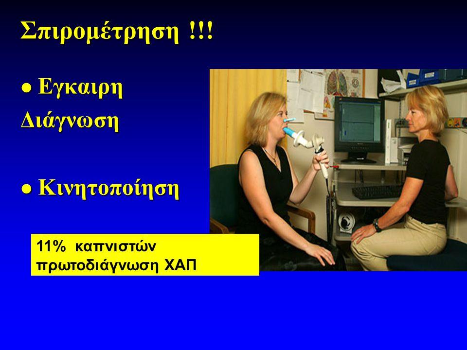 Σπιρομέτρηση !!!  Εγκαιρη Διάγνωση  Κινητοποίηση 11% καπνιστών πρωτοδιάγνωση ΧΑΠ