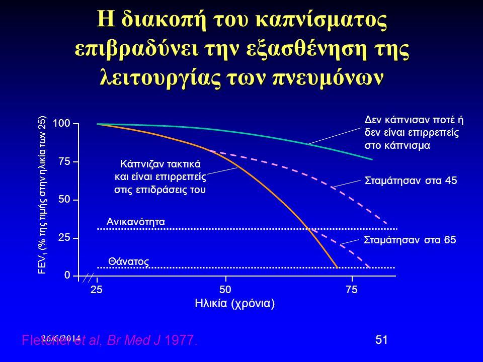 26/6/2014 51 Η διακοπή του καπνίσματος επιβραδύνει την εξασθένηση της λειτουργίας των πνευμόνων FEV 1 (% της τιμής στην ηλικία των 25) 100 75 50 25 0