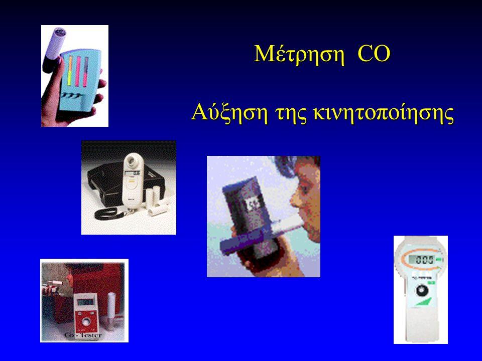 Επίπεδα έκθεσης μονοξειδίου του άνθρακα Πούρο 60 τσιγάρα 1 πακέτο Φυσιολογικά όρια Παθητικό κάπνισμα Μη καπνιστές •5 ppm •0 ppm •80 ppm •50 ppm •35 ppm •17 ppm •14,5p pm •10 ppm •9 ppm •8,5 Νευροτοξικότητα Τοξικά επίπεδα Επίπεδα συναγερμού σε υπόγεια γκαράζ Όριο μόλυνσης του αέρα (Ευρώπη 2001) Όριο μη καπνιστών Όριο μόλυνσης του αέρα (ΗΠΑ) Όριο μόλυνσης του αέρα (Ευρώπη 2005) Όριο φυσιολογικών επιπέδων Εξοχή, μη καπνιστές