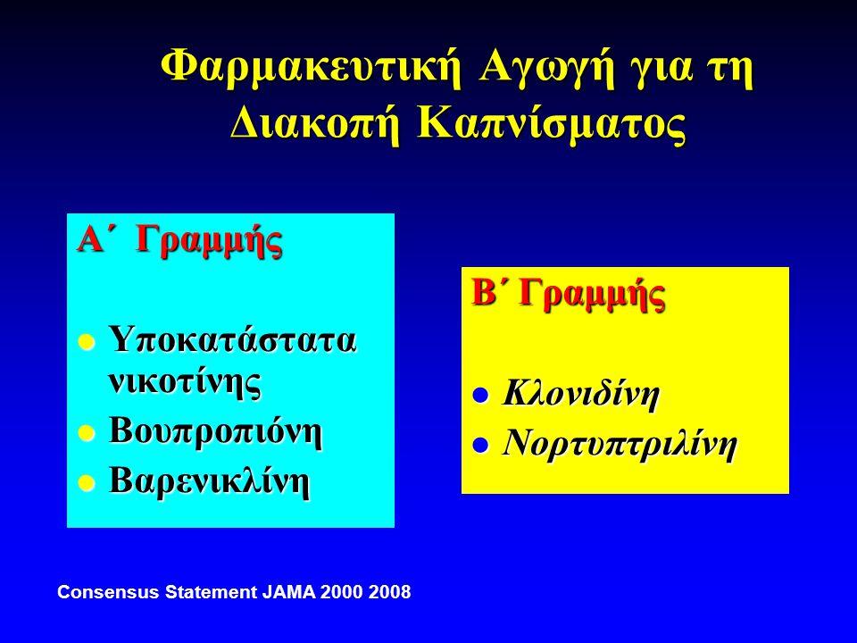 Διαδικασία προσέγγισης για τη θεραπευτική παρέμβαση Προετοιμασία Ημέρα διακοπής Θεραπεία και Παρακολούθηση NRTs (12 weeks ) Bupropion ( 7-9 weeks ) Συμβουλευτική Υποστήριξη time Varenicline ( 12 weeks )