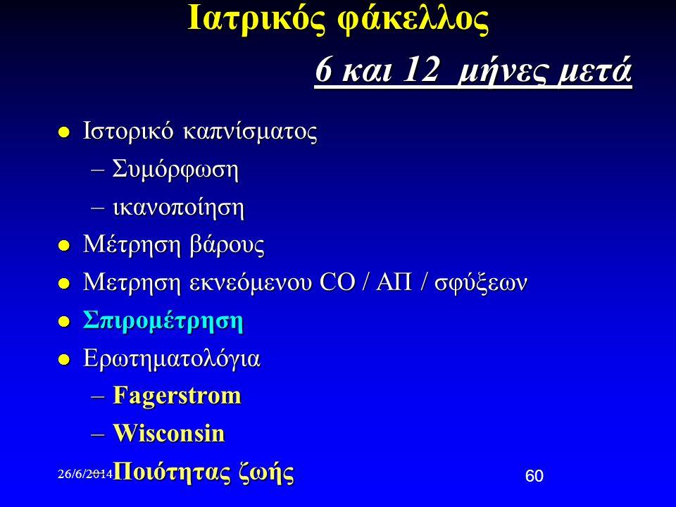 26/6/2014 60 Ιατρικός φάκελλος 6 και 12 μήνες μετά  Ιστορικό καπνίσματος –Συμόρφωση –ικανοποίηση  Μέτρηση βάρους  Μετρηση εκνεόμενου CO / ΑΠ / σφύξ