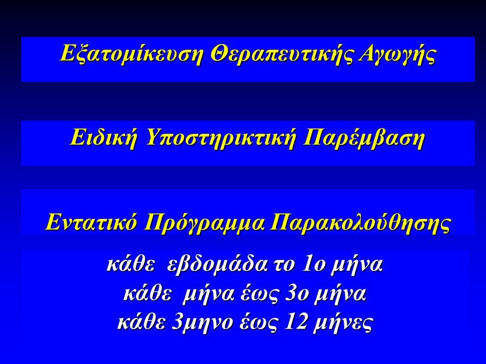 Ειδική Υποστηρικτική Παρέμβαση Εξατομίκευση Θεραπευτικής Αγωγής Εντατικό Πρόγραμμα Παρακολούθησης κάθε εβδομάδα το 1ο μήνα κάθε μήνα έως 3ο μήνα κάθε