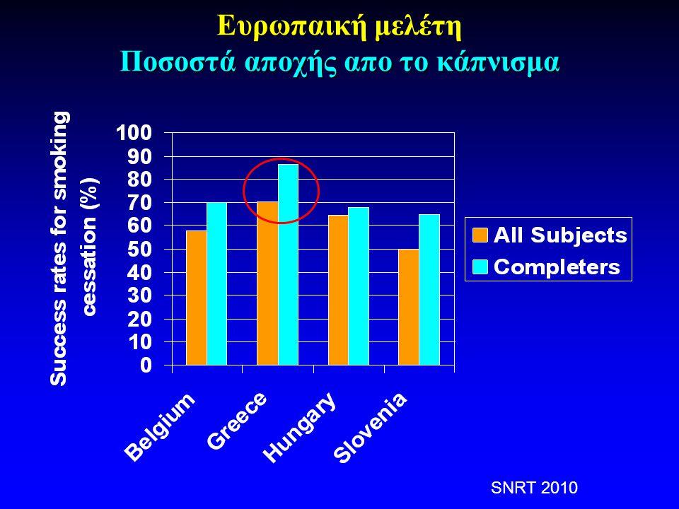 Ποσοστά Διακοπής Ανάλογα με παρακολούθηση Προγράμματος