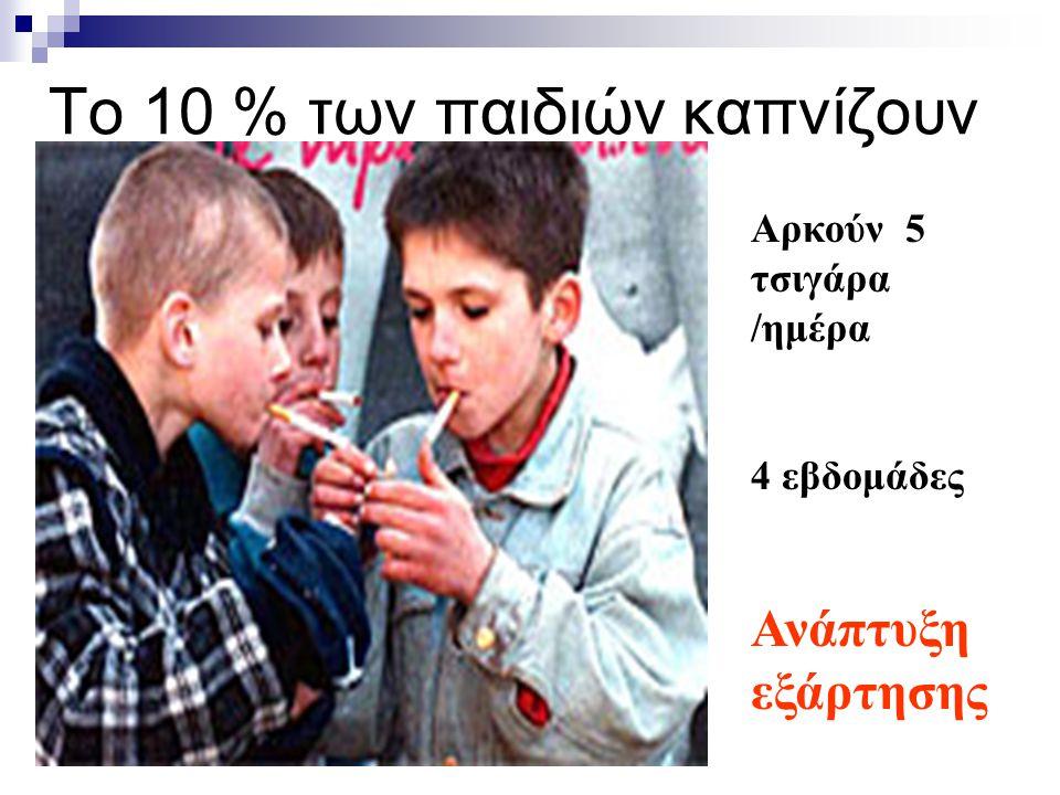 Το 10 % των παιδιών καπνίζουν Αρκούν 5 τσιγάρα /ημέρα 4 εβδομάδες Ανάπτυξη εξάρτησης