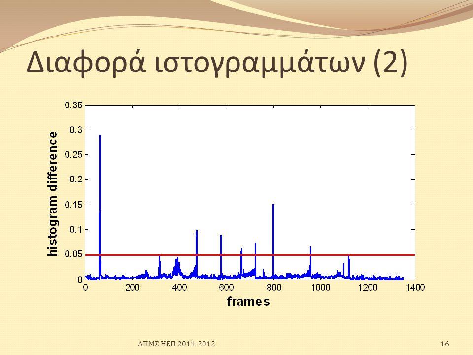 Διαφορά ιστογραμμάτων (2) 16ΔΠΜΣ ΗΕΠ 2011-2012