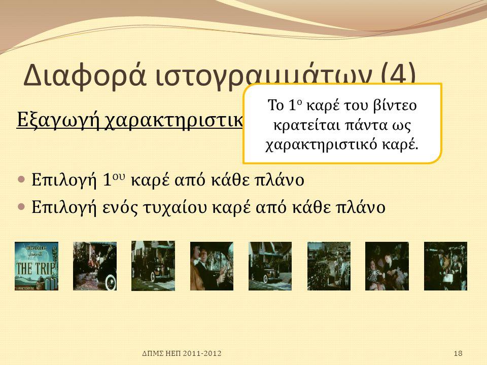 Διαφορά ιστογραμμάτων (4) Εξαγωγή χαρακτηριστικών καρέ  Eπιλογή 1 ου καρέ από κάθε πλάνο  Επιλογή ενός τυχαίου καρέ από κάθε πλάνο Το 1 ο καρέ του β
