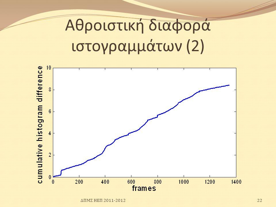 Αθροιστική διαφορά ιστογραμμάτων (2) 22ΔΠΜΣ ΗΕΠ 2011-2012