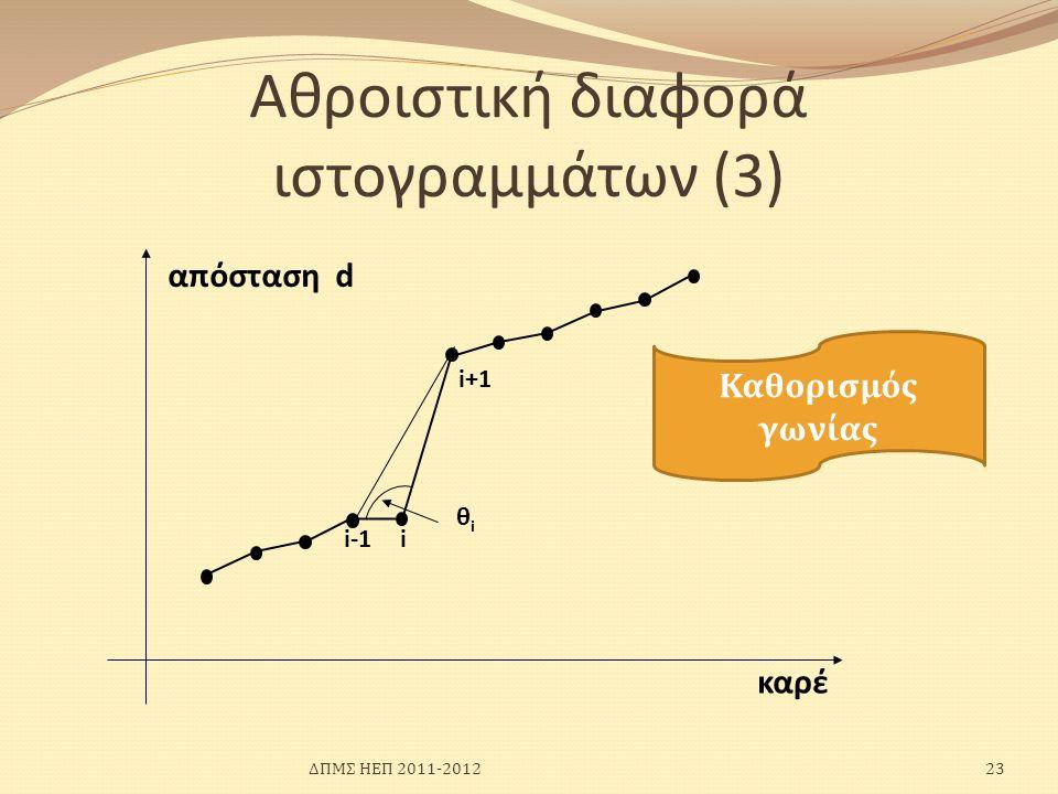 Αθροιστική διαφορά ιστογραμμάτων (3) θiθi i i+1 i-1 καρέ απόσταση d 23ΔΠΜΣ ΗΕΠ 2011-2012 Καθορισμός γωνίας