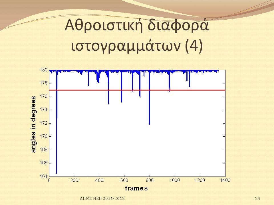 Αθροιστική διαφορά ιστογραμμάτων (4) 24ΔΠΜΣ ΗΕΠ 2011-2012