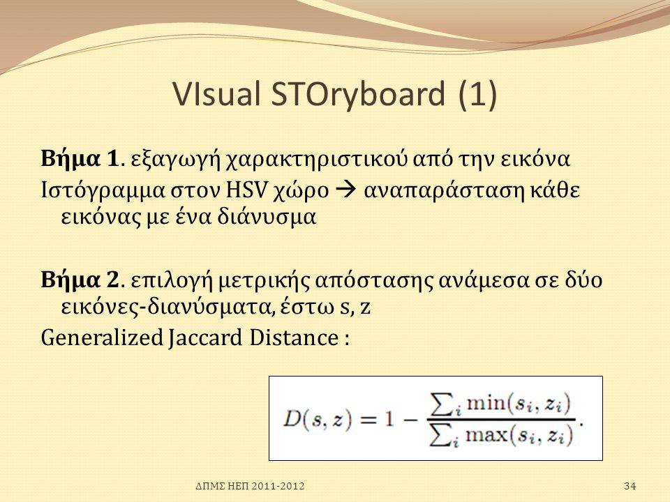 VIsual SΤΟryboard (1) Βήμα 1. εξαγωγή χαρακτηριστικού από την εικόνα Ιστόγραμμα στον HSV χώρο  αναπαράσταση κάθε εικόνας με ένα διάνυσμα Βήμα 2. επιλ