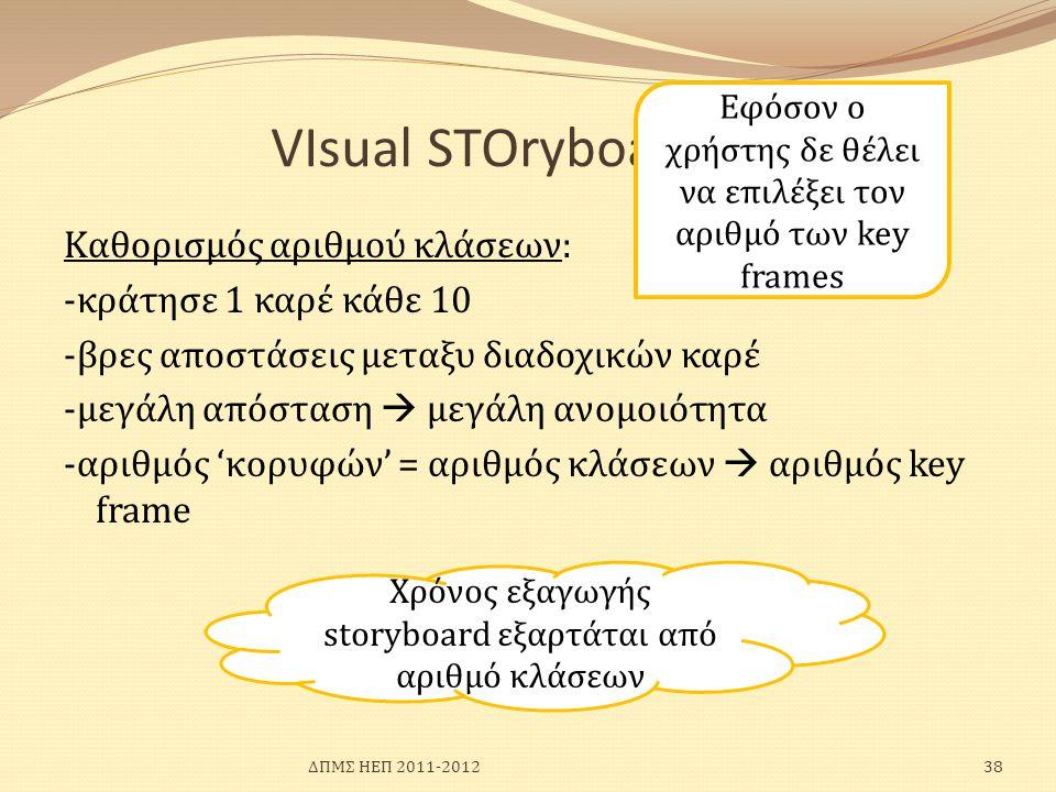 VIsual SΤΟryboard (5) Καθορισμός αριθμού κλάσεων: -κράτησε 1 καρέ κάθε 10 -βρες αποστάσεις μεταξυ διαδοχικών καρέ -μεγάλη απόσταση  μεγάλη ανομοιότητ