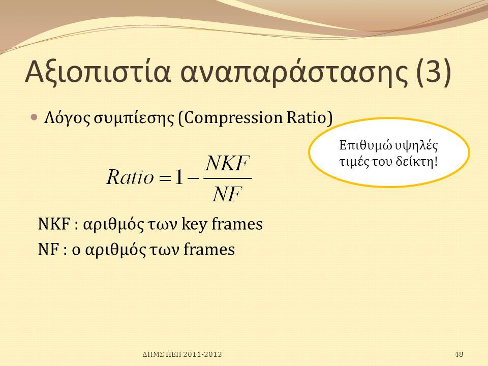 Αξιοπιστία αναπαράστασης (3)  Λόγος συμπίεσης (Compression Ratio) NKF : αριθμός των key frames NF : ο αριθμός των frames Επιθυμώ υψηλές τιμές του δεί