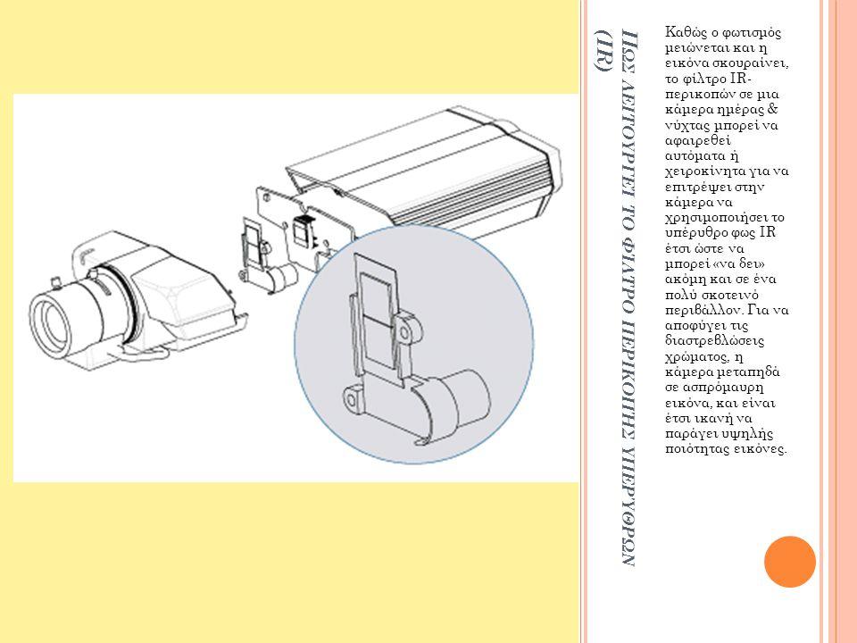 Π ΩΣ ΛΕΙΤΟΥΡΓΕΊ ΤΟ ΦΊΛΤΡΟ ΠΕΡΙΚΟΠΉΣ ΥΠΕΡΎΘΡΩΝ (IR) Καθώς ο φωτισμός μειώνεται και η εικόνα σκουραίνει, το φίλτρο IR- περικοπών σε μια κάμερα ημέρας & νύχτας μπορεί να αφαιρεθεί αυτόματα ή χειροκίνητα για να επιτρέψει στην κάμερα να χρησιμοποιήσει το υπέρυθρο φως IR έτσι ώστε να μπορεί «να δει» ακόμη και σε ένα πολύ σκοτεινό περιβάλλον.