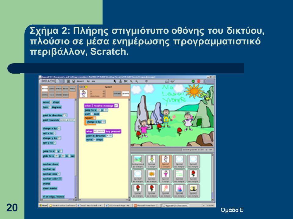Σχήμα 2: Πλήρης στιγμιότυπο οθόνης του δικτύου, πλούσιο σε μέσα ενημέρωσης προγραμματιστικό περιβάλλον, Scratch.