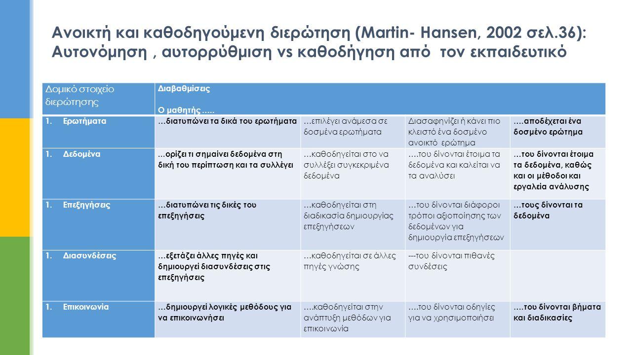 Ανοικτή και καθοδηγούμενη διερώτηση (Martin- Hansen, 2002 σελ.36): Αυτονόμηση, αυτορρύθμιση vs καθοδήγηση από τον εκπαιδευτικό Δομικό στοιχείο διερώτη