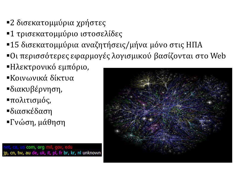  2 δισεκατομμύρια χρήστες  1 τρισεκατομμύριο ιστοσελίδες  15 δισεκατομμύρια αναζητήσεις/μήνα μόνο στις ΗΠΑ  Οι περισσότερες εφαρμογές λογισμικού βασίζονται στο Web  Ηλεκτρονικό εμπόριο,  Κοινωνικά δίκτυα  διακυβέρνηση,  πολιτισμός,  διασκέδαση  Γνώση, μάθηση black on black routes and the missing.mil,.gov.