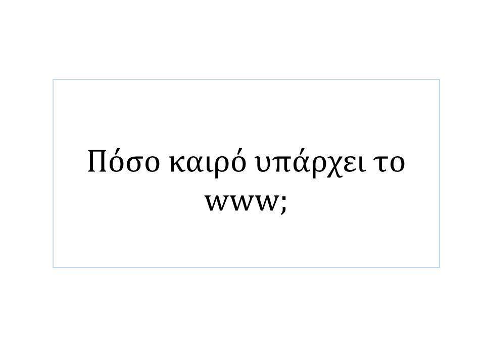 Πόσο καιρό υπάρχει το www;