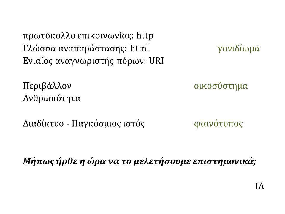 πρωτόκολλο επικοινωνίας: http Γλώσσα αναπαράστασης: html γονιδίωμα Ενιαίος αναγνωριστής πόρων: URI Περιβάλλονοικοσύστημα Ανθρωπότητα Διαδίκτυο - Παγκόσμιος ιστός φαινότυπος Μήπως ήρθε η ώρα να το μελετήσουμε επιστημονικά; ΙΑ