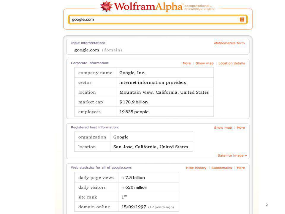 εποχή περιγραφήΠηγή υπεραξίας Προ-Web 1980's Επιτραπέζιοι Η/Υ υπολογισμοί σε ατομικό επίπεδο Web1.0 :90's αρχεία Πλοήγηση (Σερφάρισμα): ο browser είναι η πλατφόρμα διασύνδεση αρχείων Web2.0: 00's άνθρωποι κοινωνικό Web: Tο Web είναι η πλατφόρμα διασύνδεση ανθρώπων Web3.0:10's δεδομένα Σημασιολογικό Web: Tο Δίκτυο εννοιών & δεδομένων είναι η πλατφόρμα διασύνδεση εννοιών Web4.0:20's ικανότητες Cloud computing: Το δίκτυο Η/Υ και όντων είναι η πλατφόρμα + διασύνδεση υλικού
