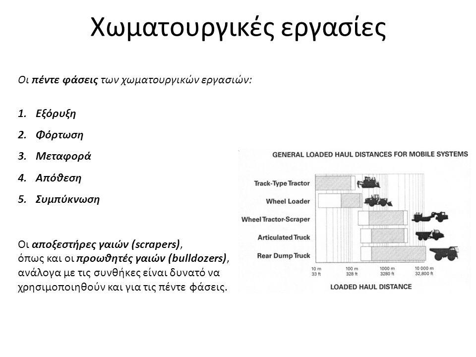 Οι πέντε φάσεις των χωματουργικών εργασιών: 1.Εξόρυξη 2.Φόρτωση 3.Μεταφορά 4.Απόθεση 5.Συμπύκνωση Οι αποξεστήρες γαιών (scrapers), όπως και οι προωθητ
