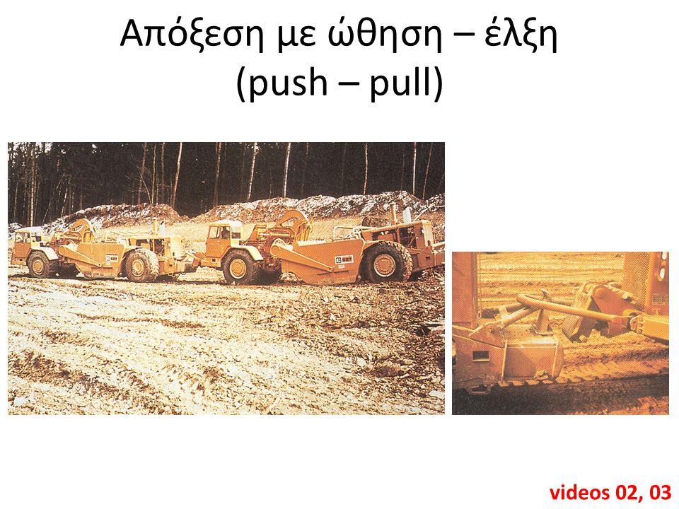 Απόξεση με ώθηση – έλξη (push – pull) videos 02, 03