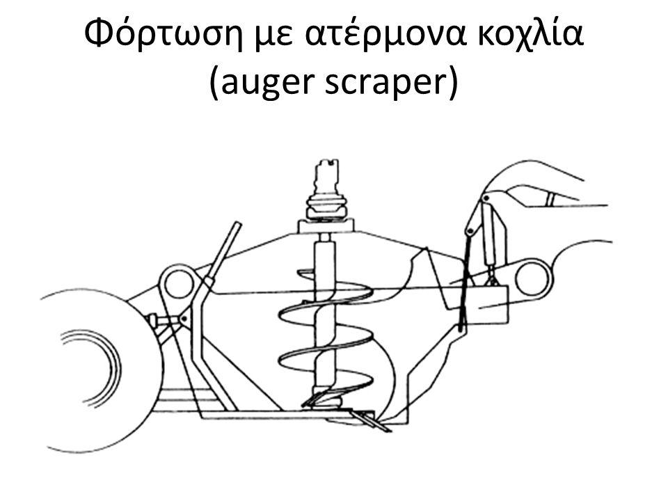Φόρτωση με ατέρμονα κοχλία (auger scraper)